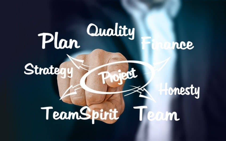 Elements of Business Process Management